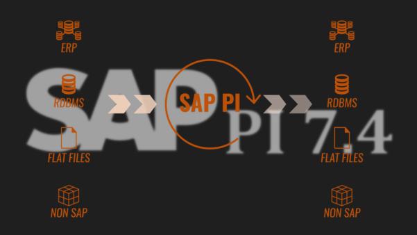 SAP PI - Transição da arquitetura de pilha dupla para simples