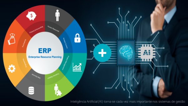 tecnologias de Inteligência Artificialcom ERPsurgem com o intuito de aumentar a competitividade das empresas