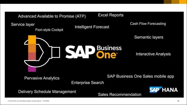 SAP Business One - recursos avançados HANA
