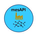 Intergate mesAPI-hub de integração com sistemas de chão de fábrica