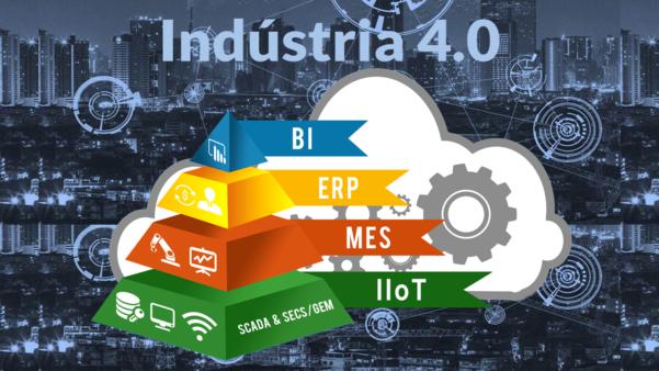 a integração de sistemas torna-se primordial para otimização dos processos de produção na indústria 4.0