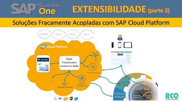 SAP B1 Extensibilidade - Soluções Fracamente Acopladas com SAP Cloud Platform